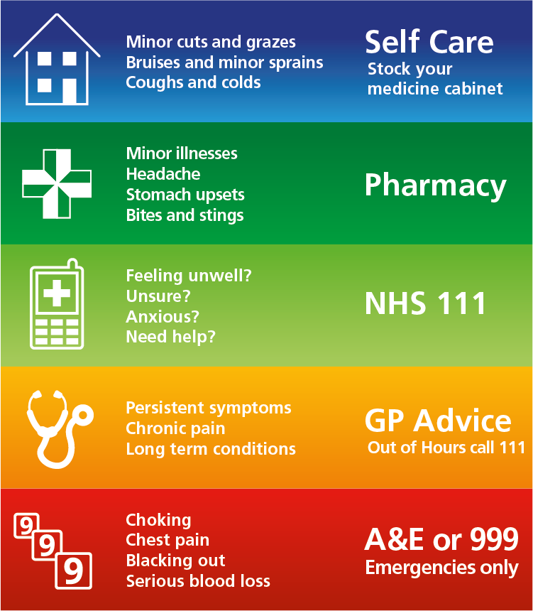Patients urged to help the NHS help them this winter